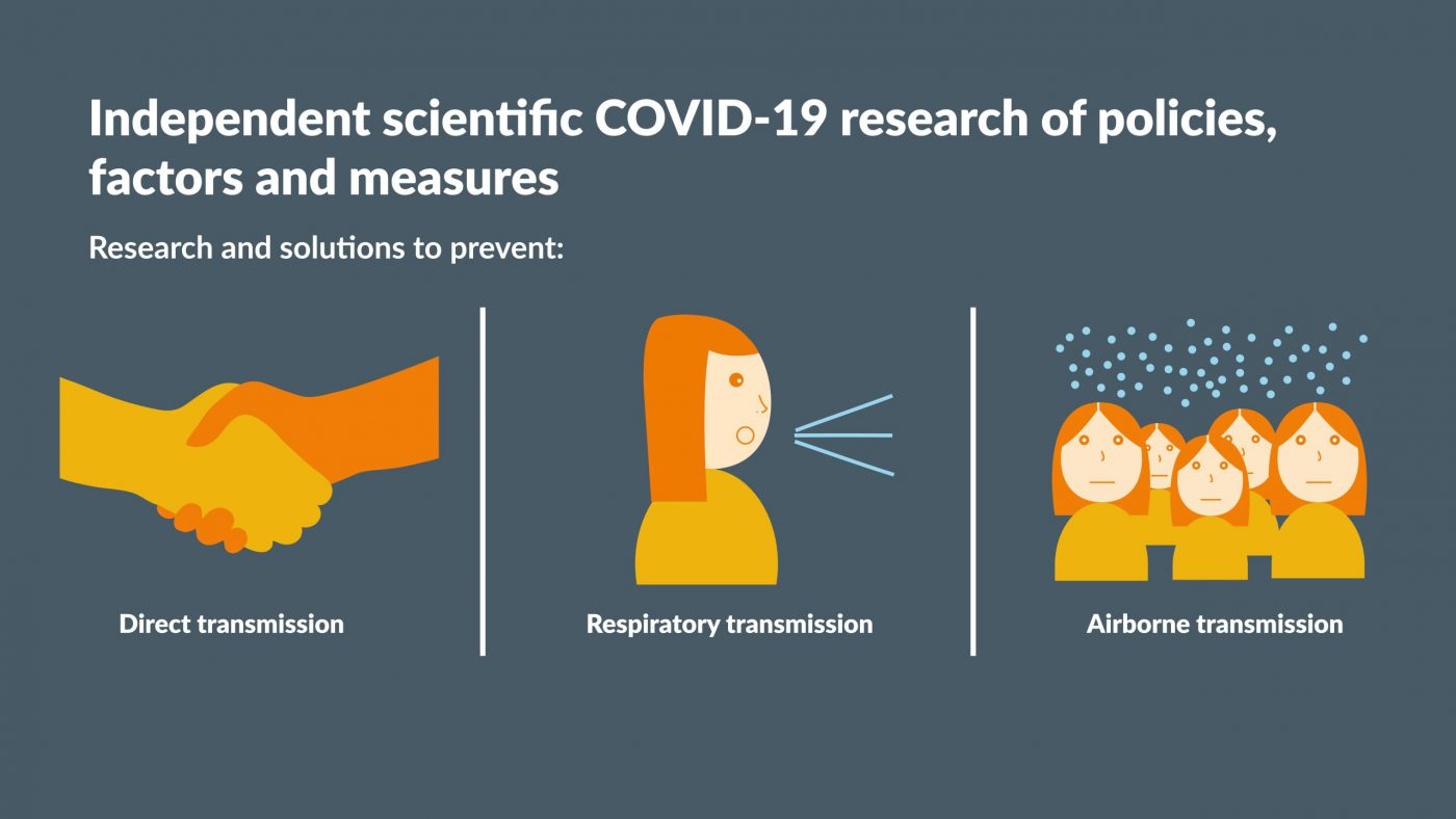 Independent scientific COVID-19 research of policies, factors and measures Research and solutions to prevent